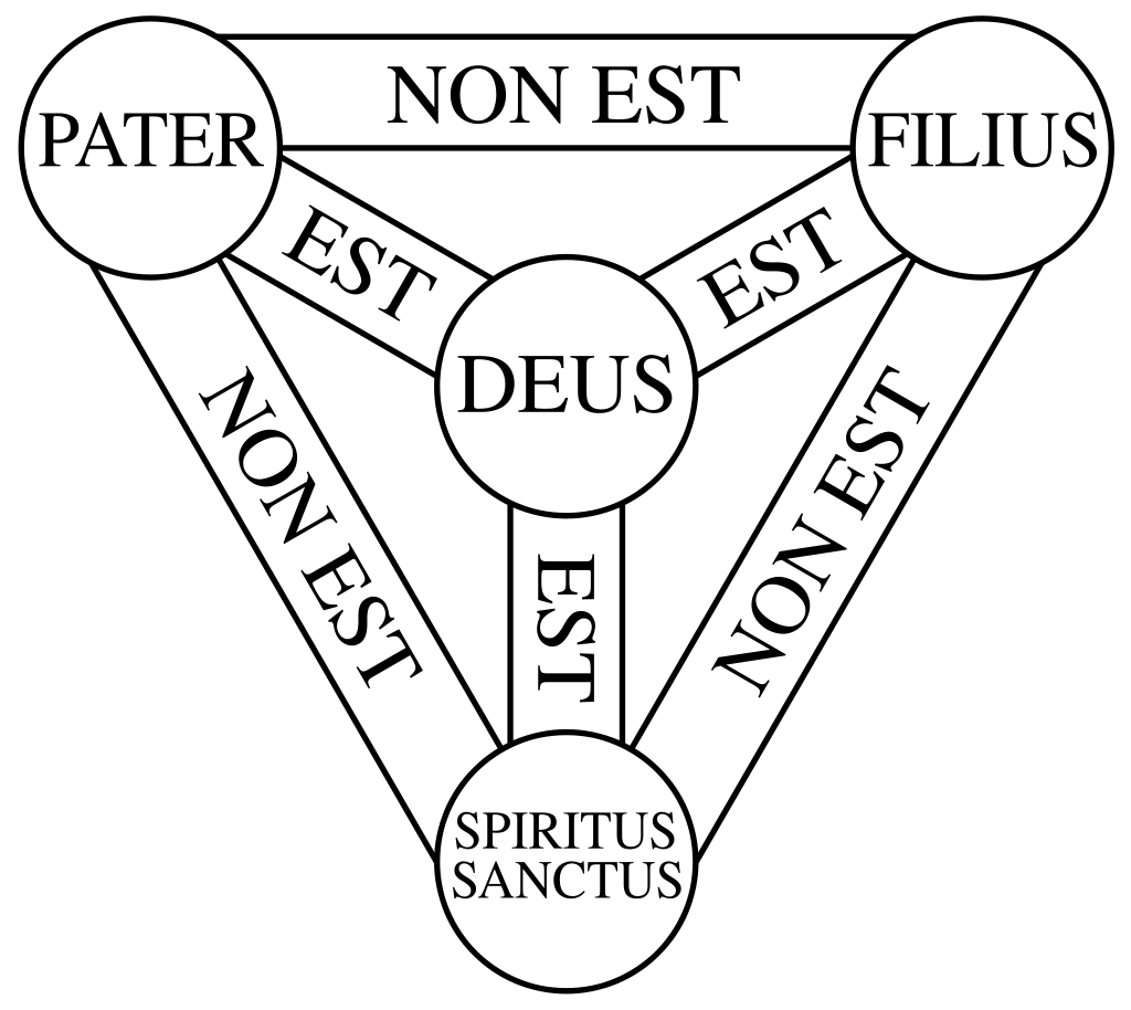 Dale Tuggy and the Biblical Basis of the Trinity, Part 2: Is